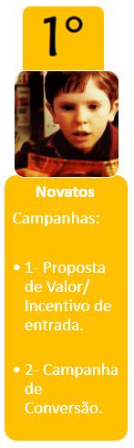 1°Campanha