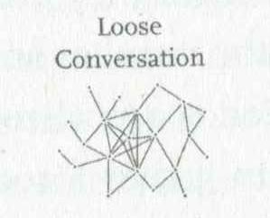 loose_conversation